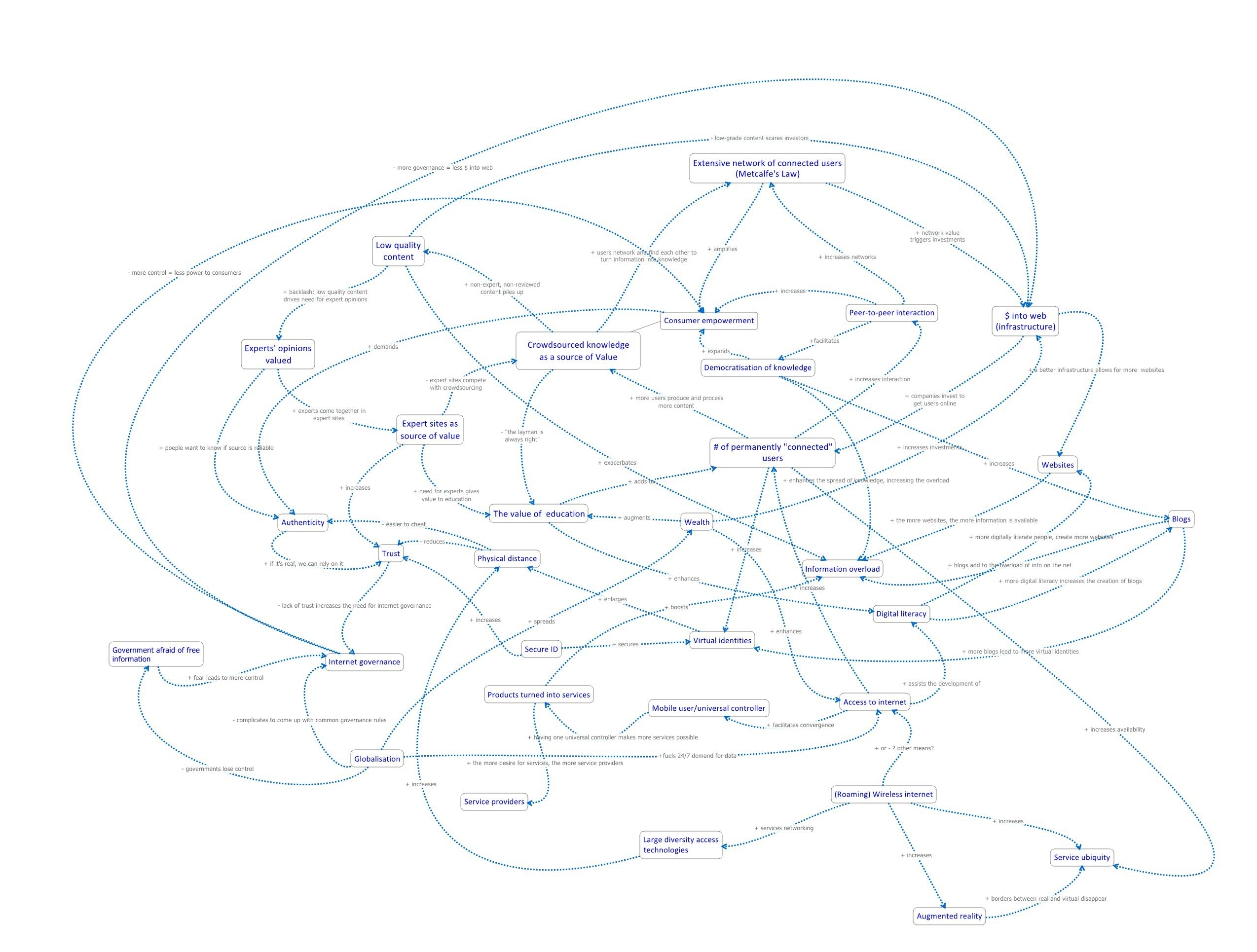 SystemsDiagram Corp Websites 091007.jpg